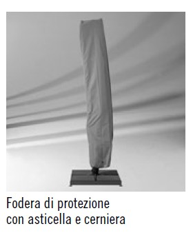 Ombrellone GLATZ retrattile SOMBRANO S+-4820