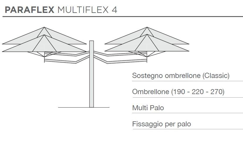 Ombrellone Umbrosa pensile PARAFLEX MULTIFLEX 4-5104