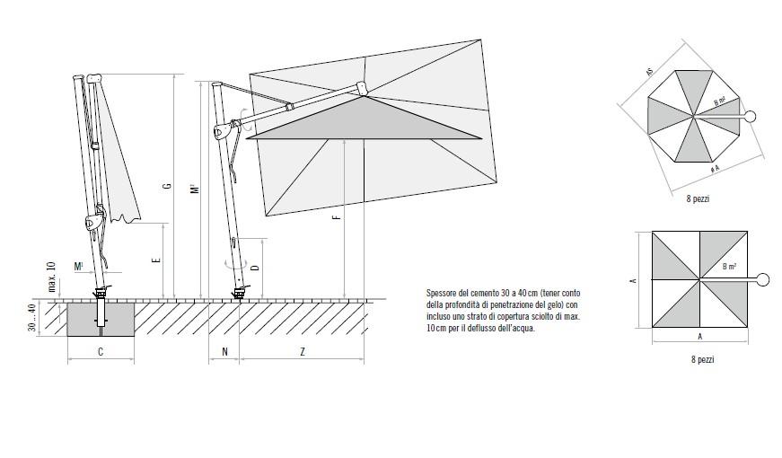 Ombrellone GLATZ retrattile SOMBRANO EASY-6293