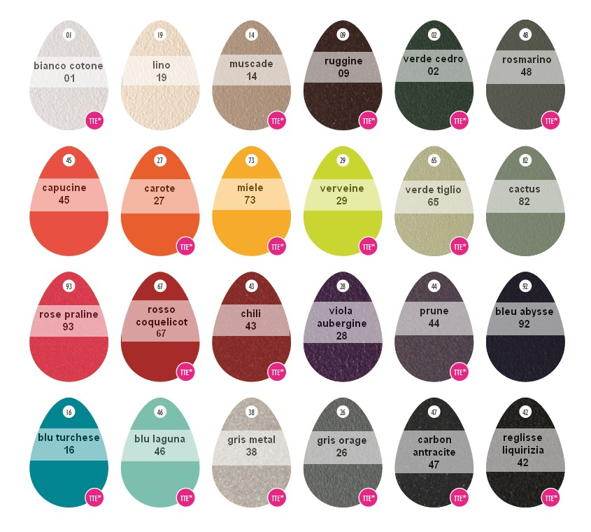 fermob 2018 tabella colori con descrizione