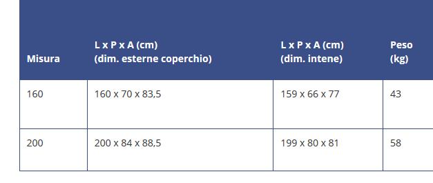 CONTENITORE BIOHORT LOUNGEBOX, SCHEDA TECNICA