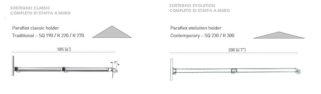 PARAFLEX SOSTEGNO CLASSIC E EVOLUTION